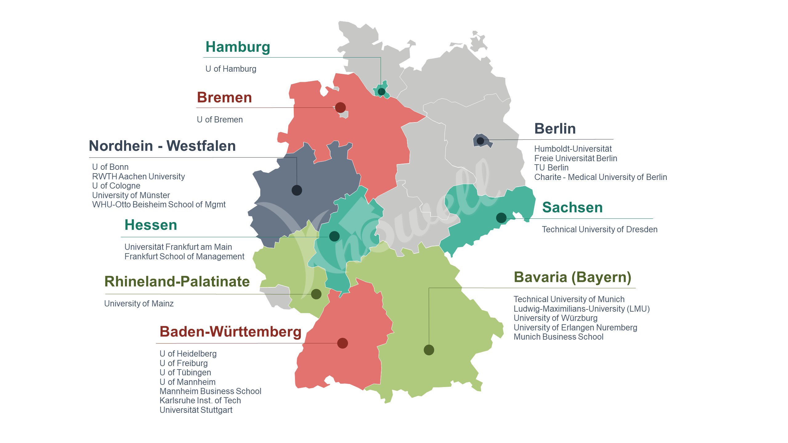 Map Of German Universities.Germany Knowell Consulting